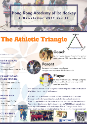 The Athletic Triangle